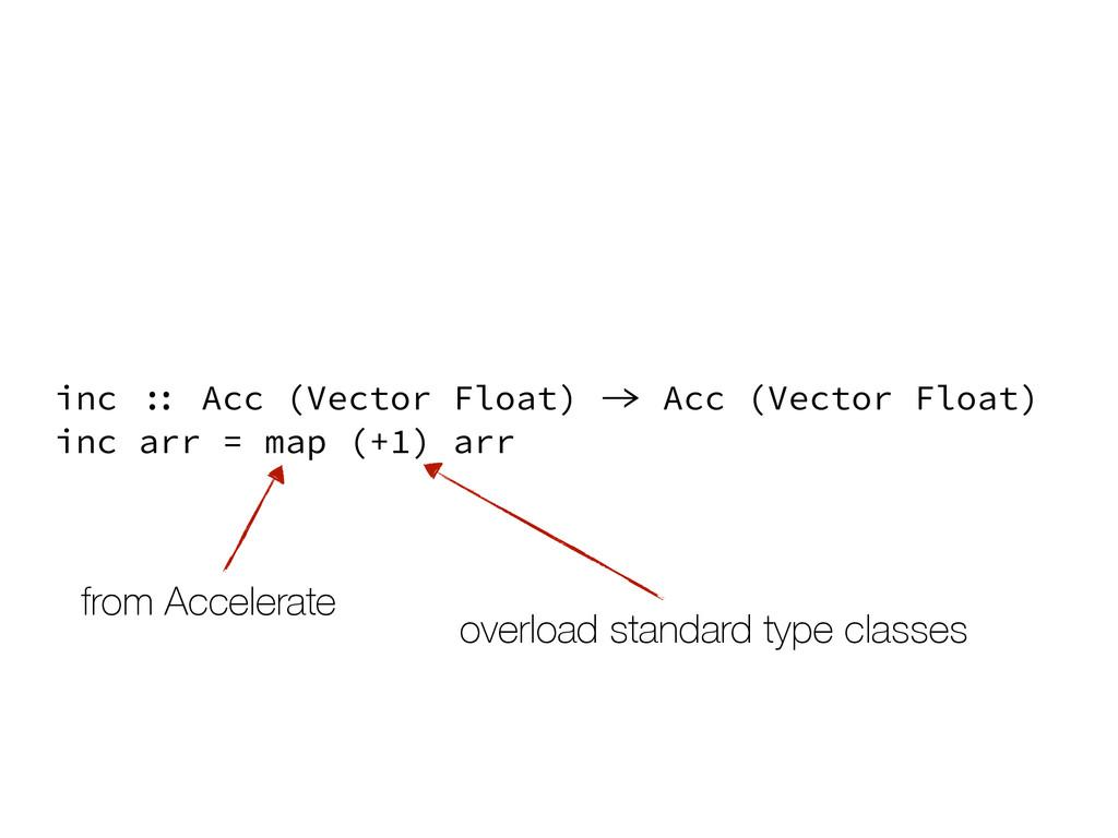 inc arr = map (+1) arr inc :: Acc (Vector Float...