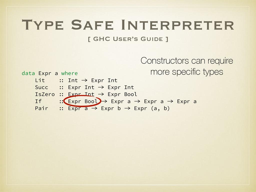 Type Safe Interpreter [ GHC User's Guide ] data...