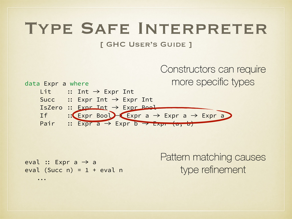 Type Safe Interpreter [ GHC User's Guide ] data...