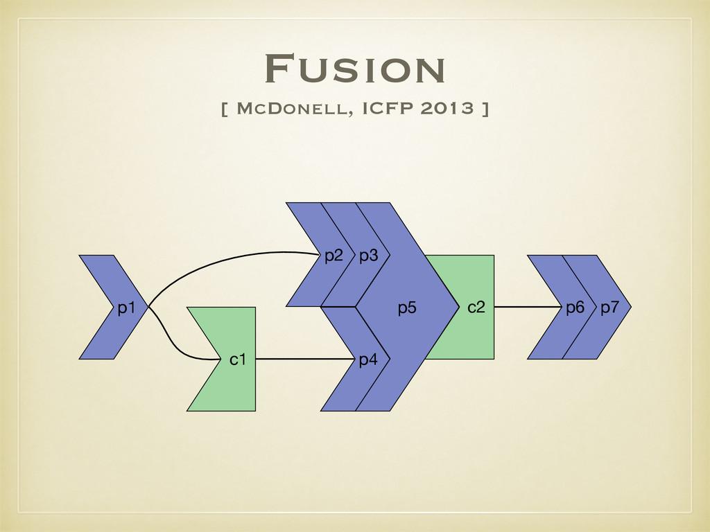 Fusion [ McDonell, ICFP 2013 ] p5 p4 c1 p2 p3 p...