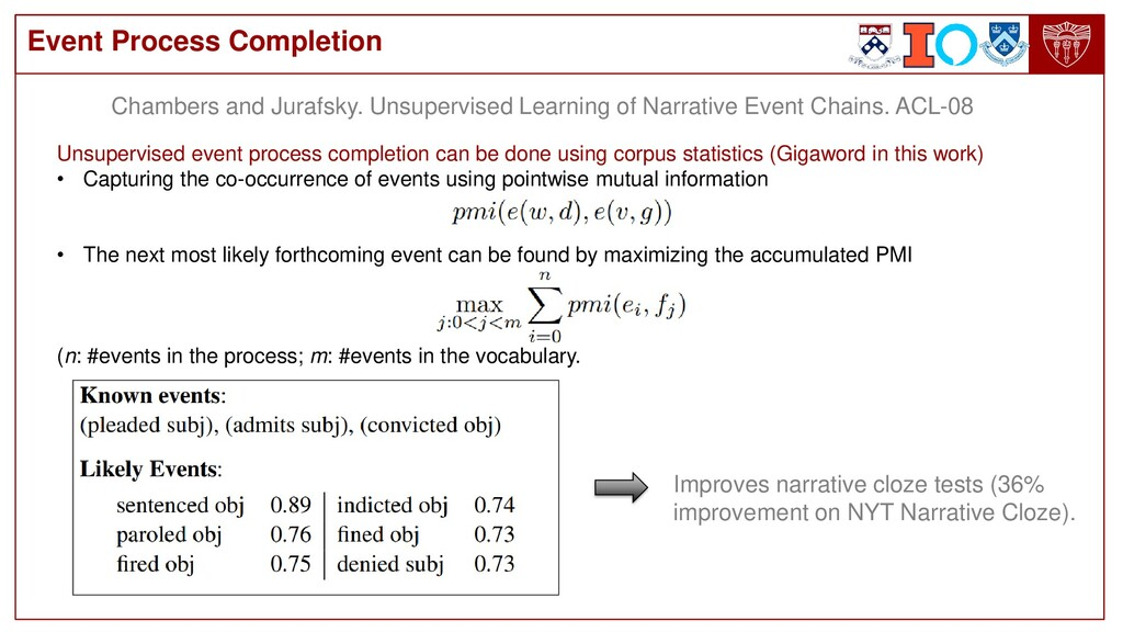 Event Process Completion Chambers and Jurafsky....