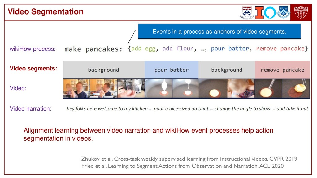Video Segmentation Alignment learning between v...