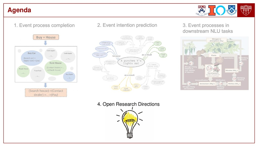 Agenda 4. Open Research Directions