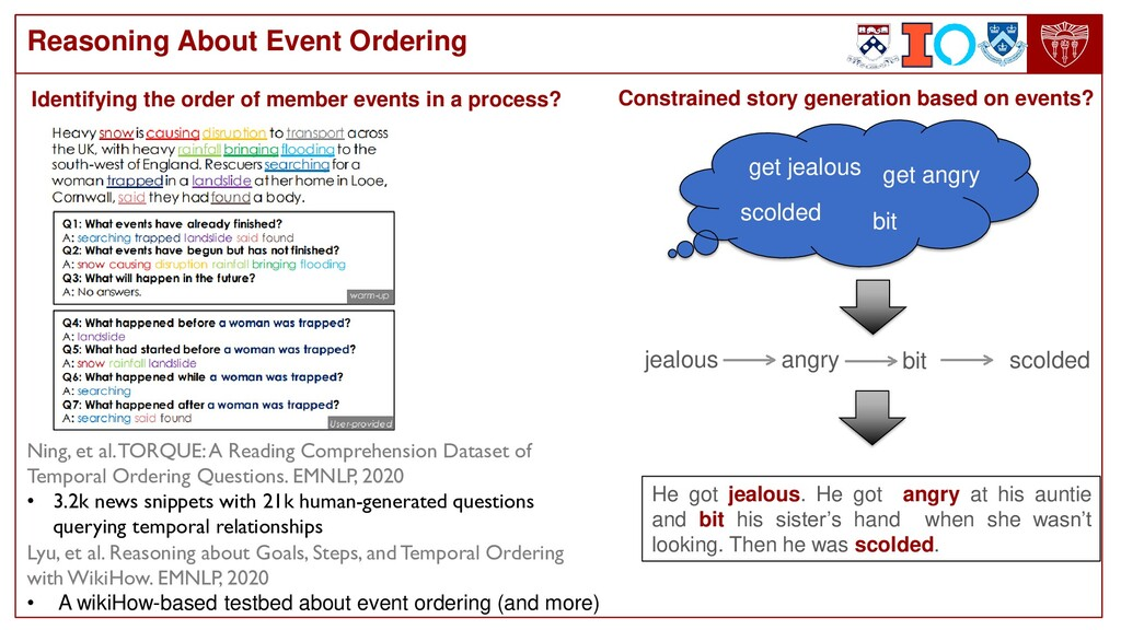Reasoning About Event Ordering Lyu, et al. Reas...