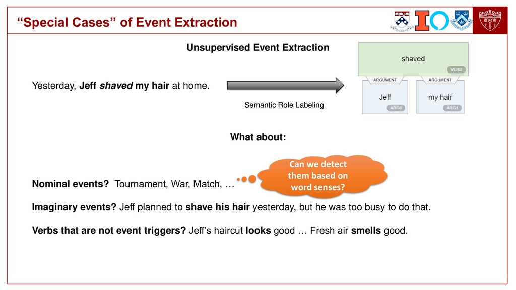 """""""Special Cases"""" of Event Extraction Unsupervise..."""