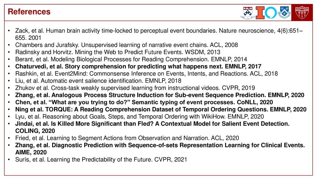 References • Zack, et al. Human brain activity ...