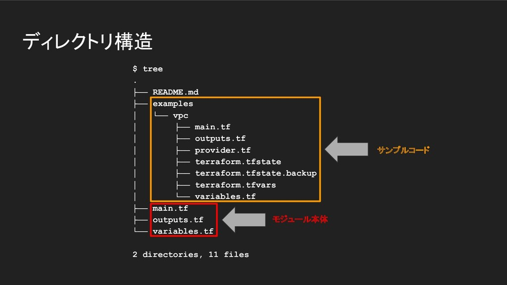 $ tree . ├── README.md ├── examples │ └── vpc │...
