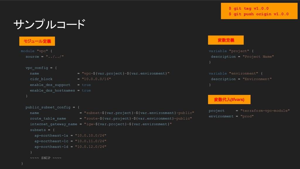 サンプルコード モジュール定義 変数定義 $ git tag v1.0.0 $ git pus...