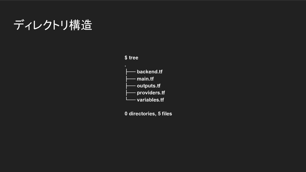 $ tree . ├── backend.tf ├── main.tf ├── outputs...