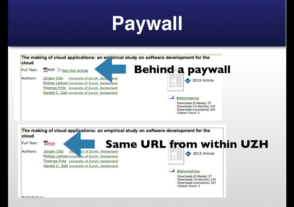 Paywall Behind a paywall Same URL from within U...