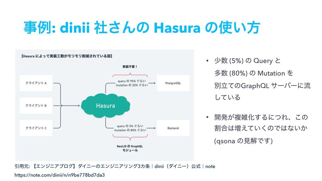 ྫ: dinii ࣾ͞Μͷ Hasura ͷ͍ํ • গ (5%) ͷ Query ͱ...