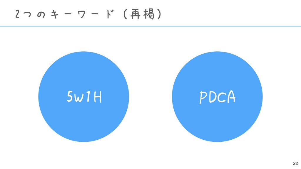 2つのキーワード(再掲) 5W1H PDCA