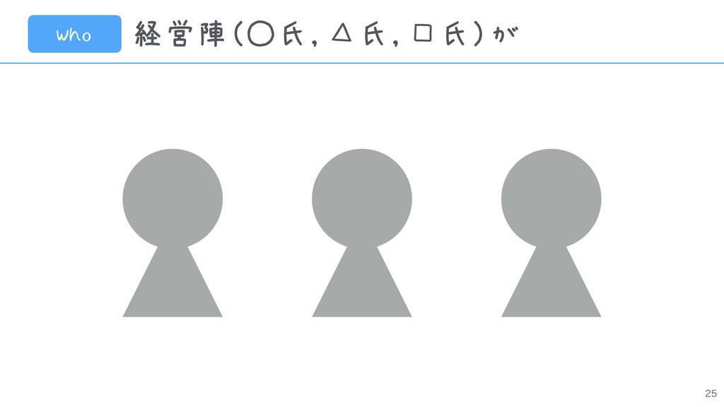 経営陣(◯氏,△氏,□氏)が Who