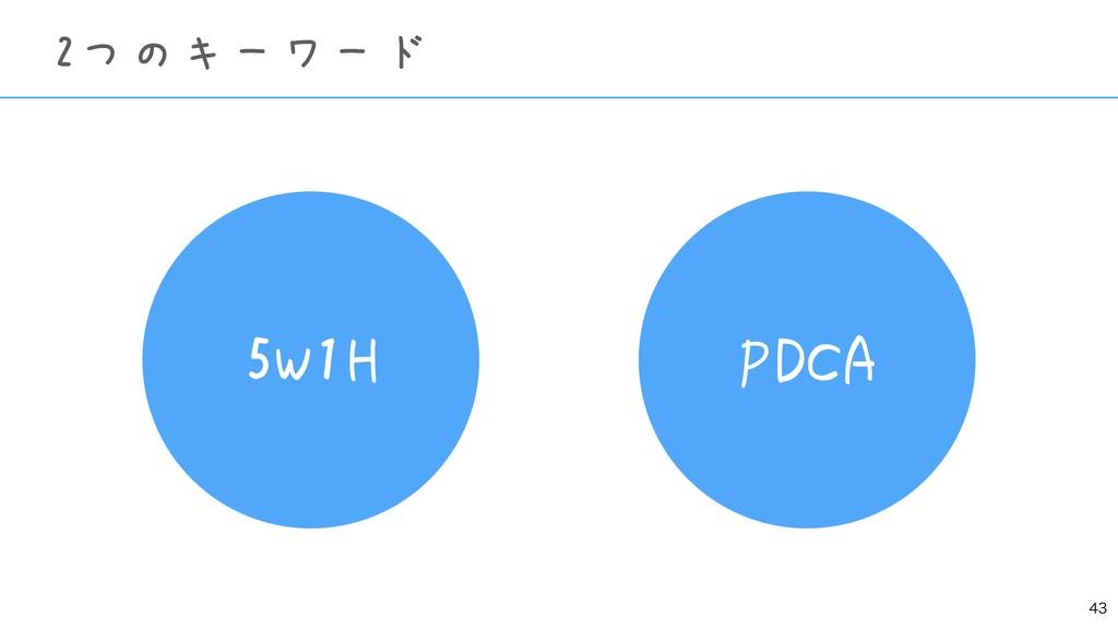 2つのキーワード 5W1H PDCA