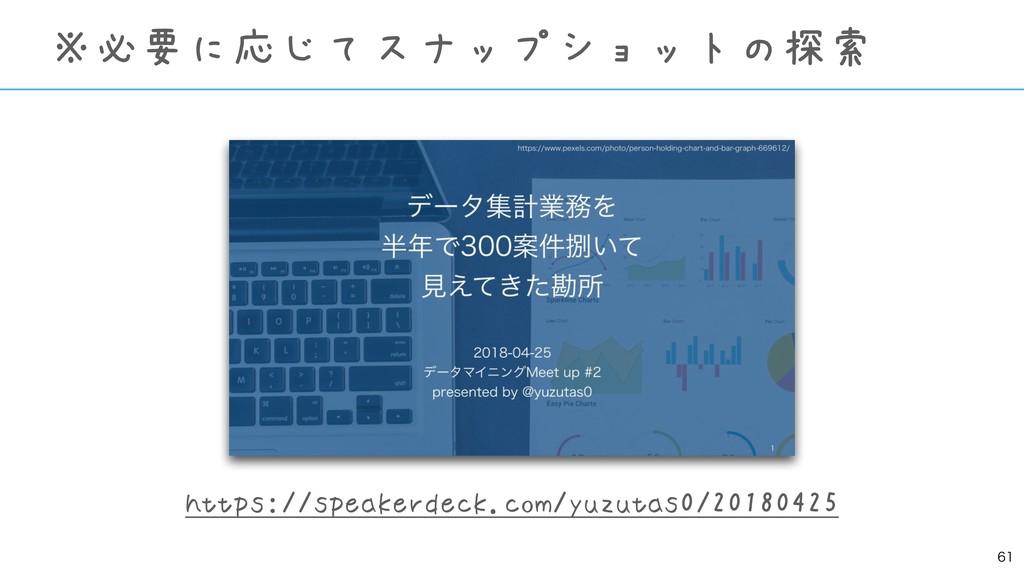 https://speakerdeck.com/yuzutas0/20180425  ...