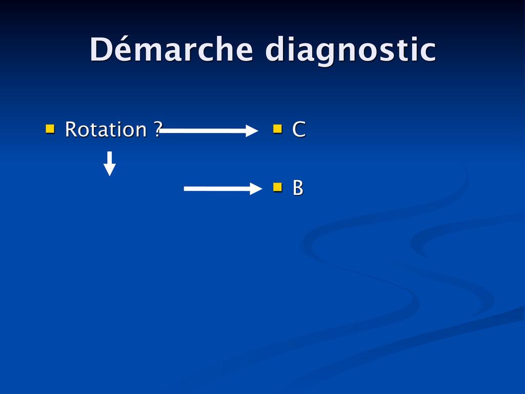 Démarche diagnostic  Rotation ?  C  B