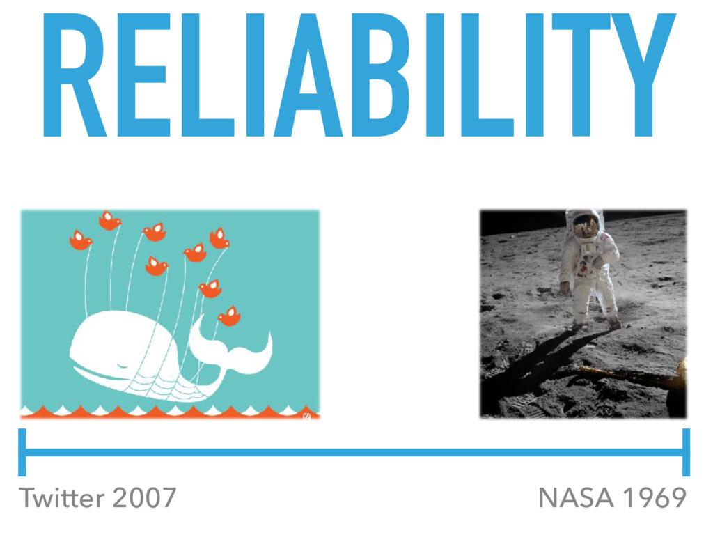 RELIABILITY Twitter 2007 NASA 1969