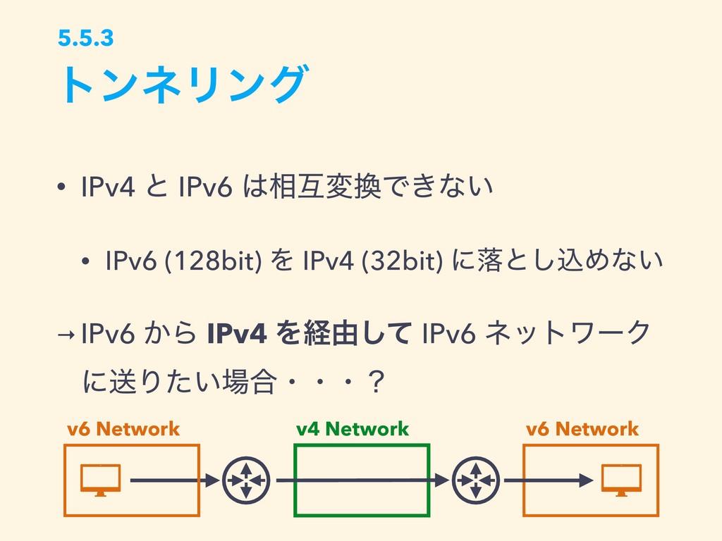 τϯωϦϯά 5.5.3 • IPv4 ͱ IPv6 ૬ޓมͰ͖ͳ͍ • IPv6 (12...