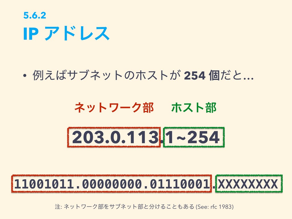 203.0.113.1~254 • ྫ͑αϒωοτͷϗετ͕ 254 ݸͩͱ… IP ΞυϨ...