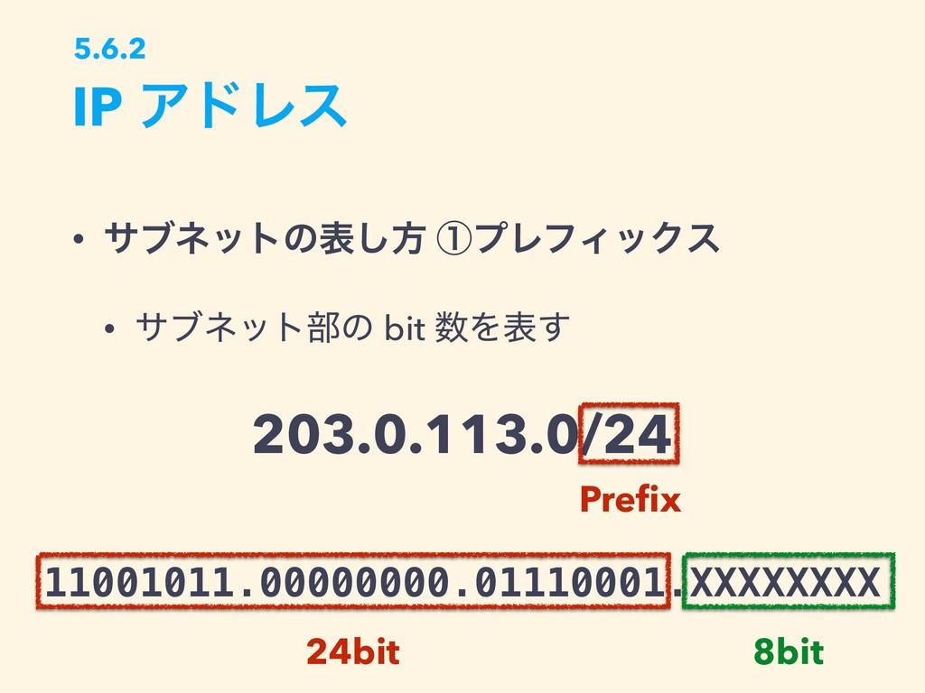 • αϒωοτͷද͠ํ ᶃϓϨϑΟοΫε • αϒωοτ෦ͷ bit Λද͢ IP ΞυϨε...
