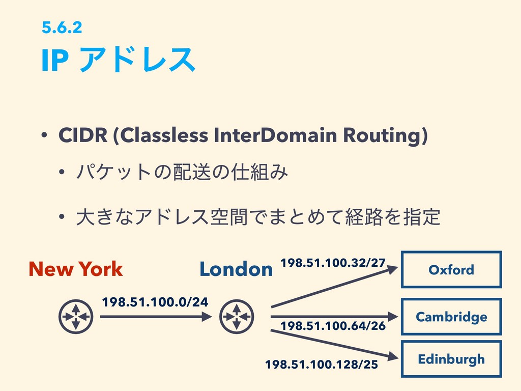 • CIDR (Classless InterDomain Routing) • ύέοτͷ഑...