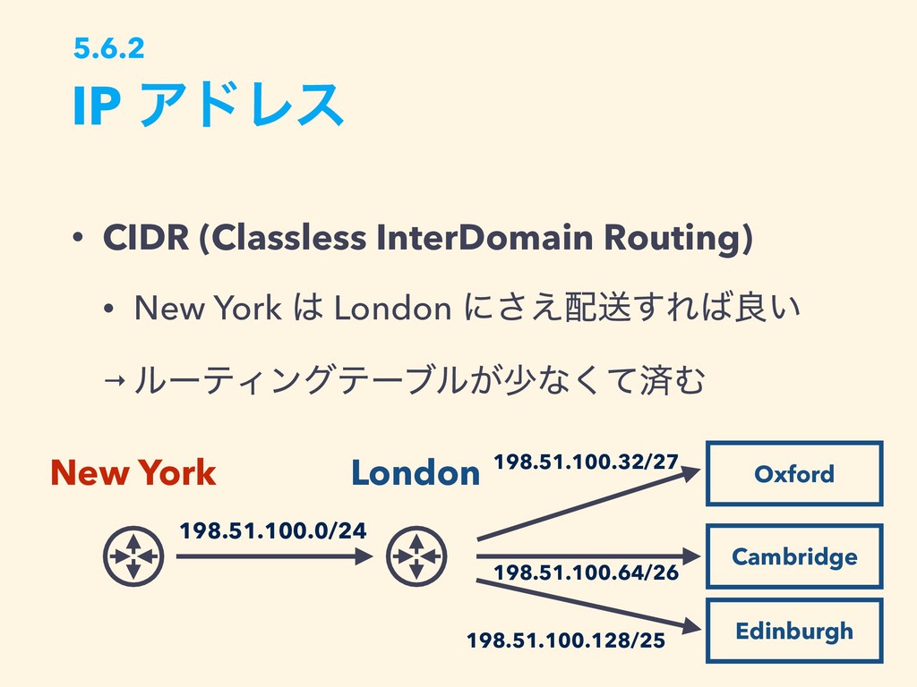 • CIDR (Classless InterDomain Routing) • New Yo...