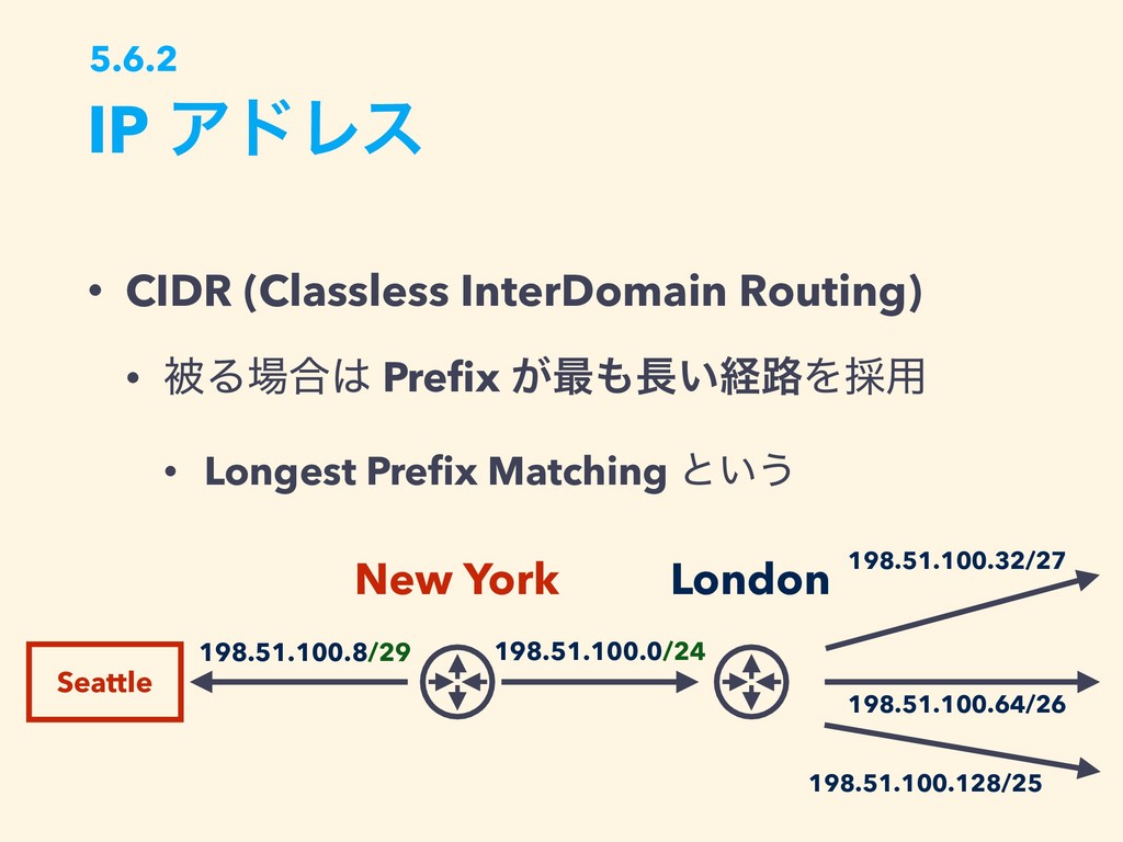 • CIDR (Classless InterDomain Routing) • ඃΔ৔߹͸ ...