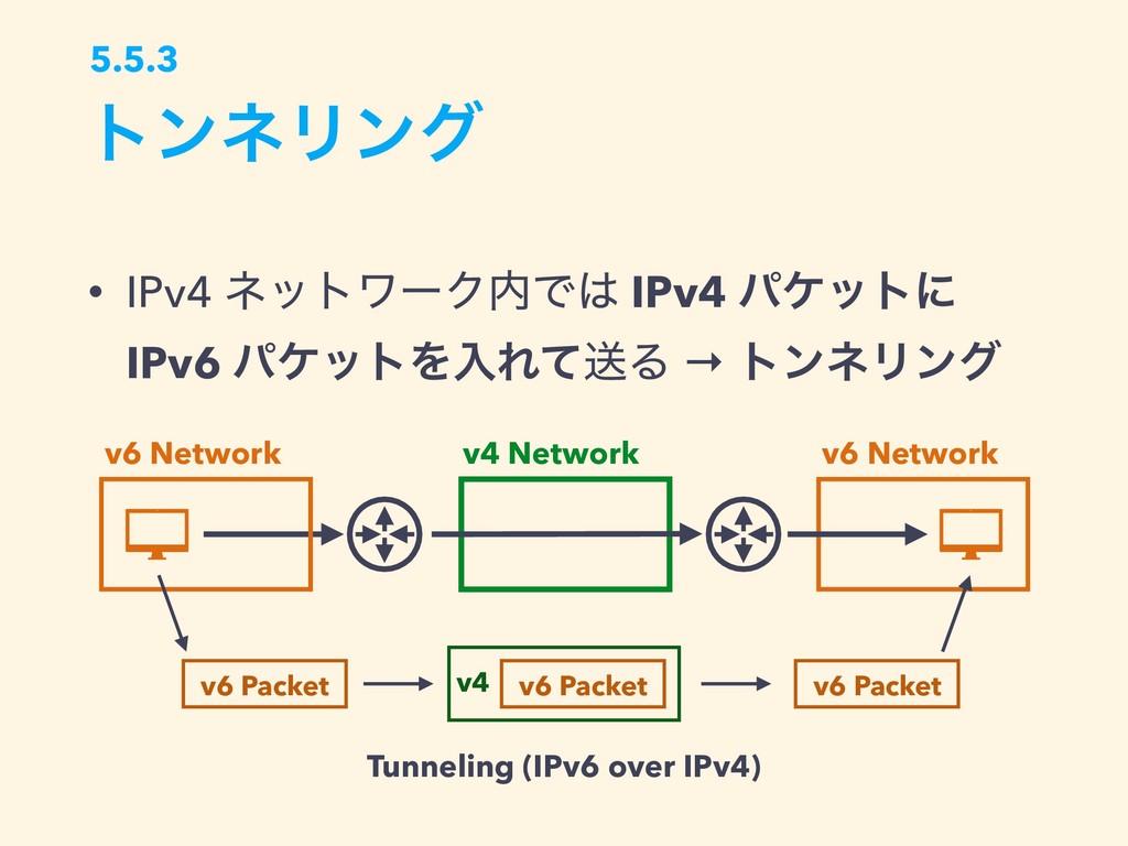 τϯωϦϯά 5.5.3 • IPv4 ωοτϫʔΫͰ IPv4 ύέοτʹ IPv6 ύ...