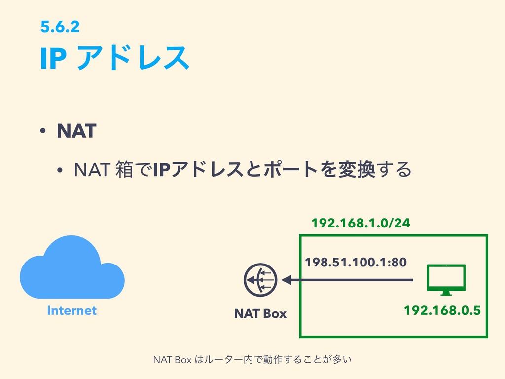 • NAT • NAT ശͰIPΞυϨεͱϙʔτΛม͢Δ IP ΞυϨε 5.6.2 Int...