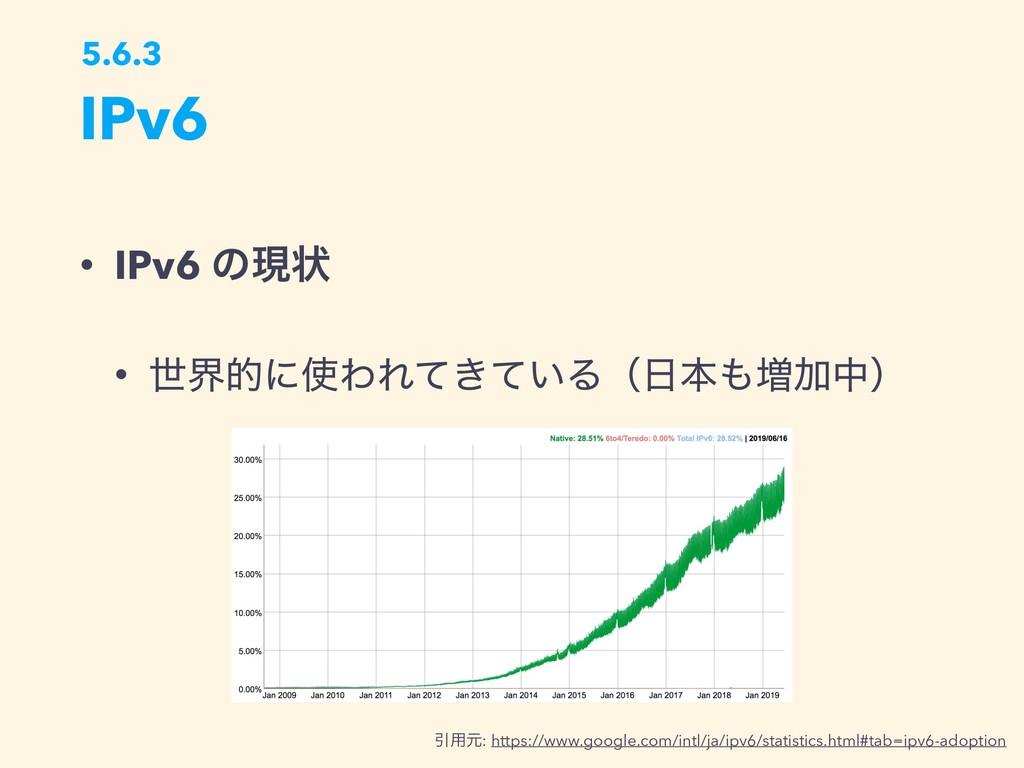 IPv6 5.6.3 • IPv6 ͷݱঢ় • ੈքతʹΘΕ͖͍ͯͯΔʢຊ૿Ճதʣ Ҿ༻...