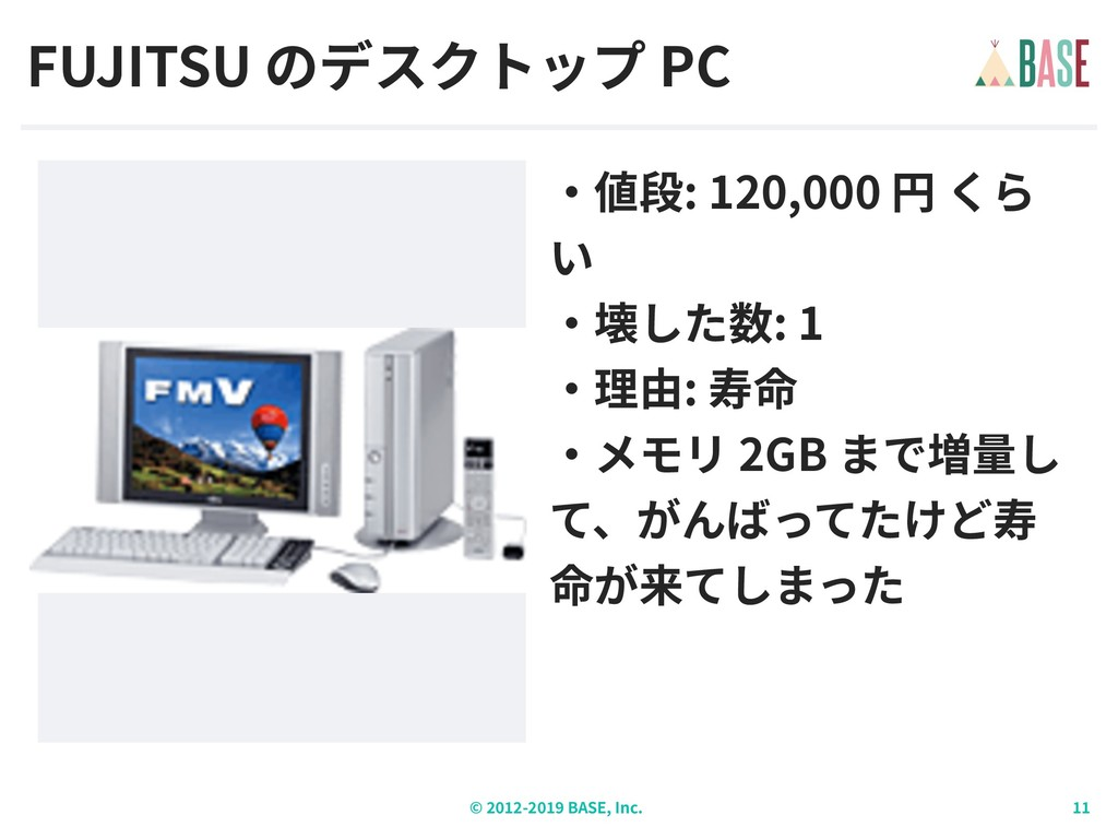 © - BASE, Inc. FUJITSU PC : 120,000 : 1 : 2GB