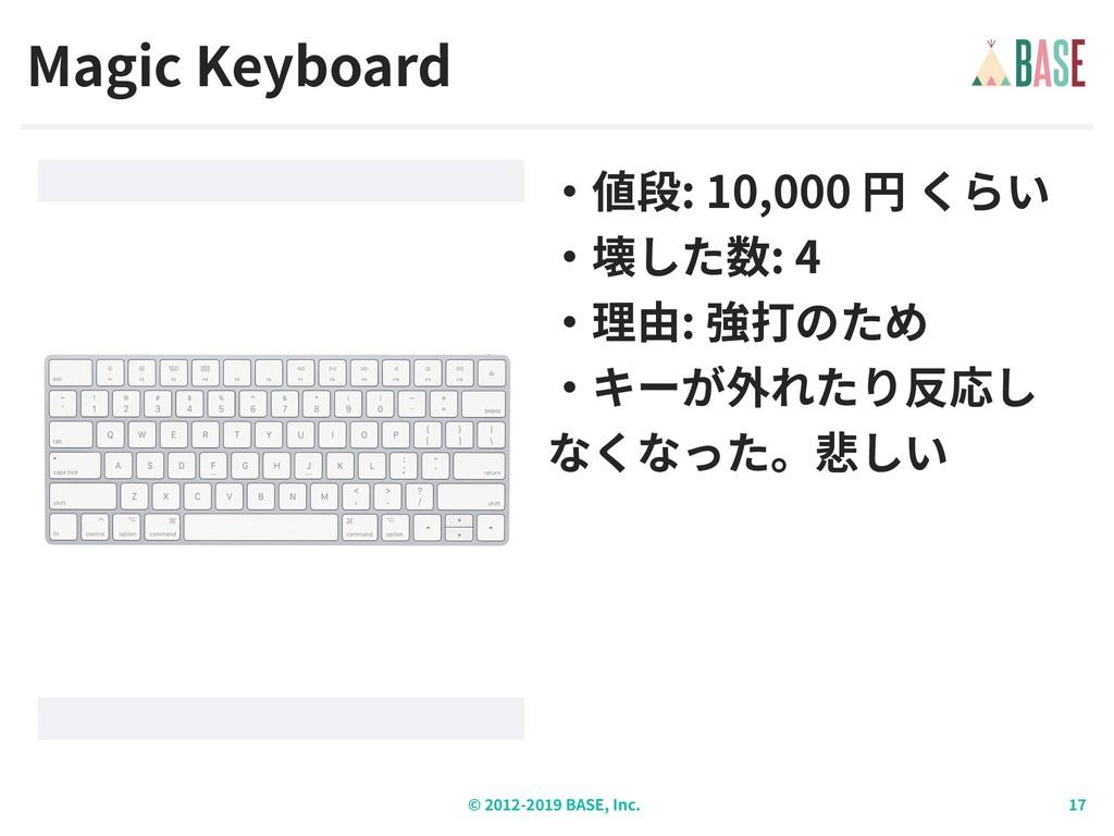 © - BASE, Inc. Magic Keyboard : 10,000 : 4 :