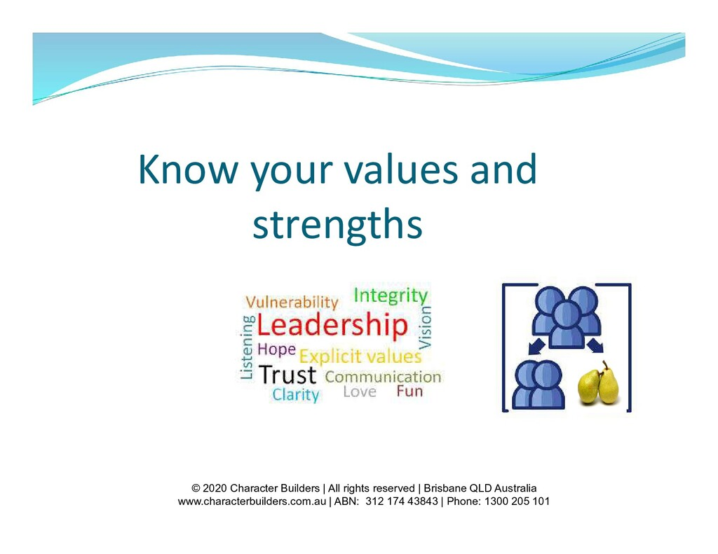 Know your values and strengths © 2020 Character...