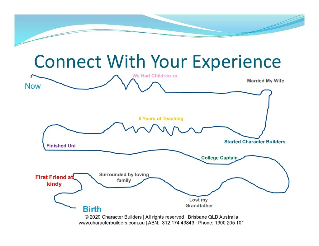 Connect With Your Experience Birth Now Lost my ...