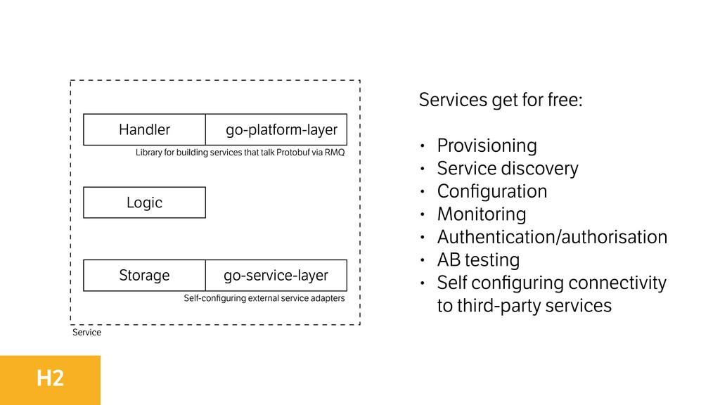 Logic go-service-layer Storage go-platform-laye...