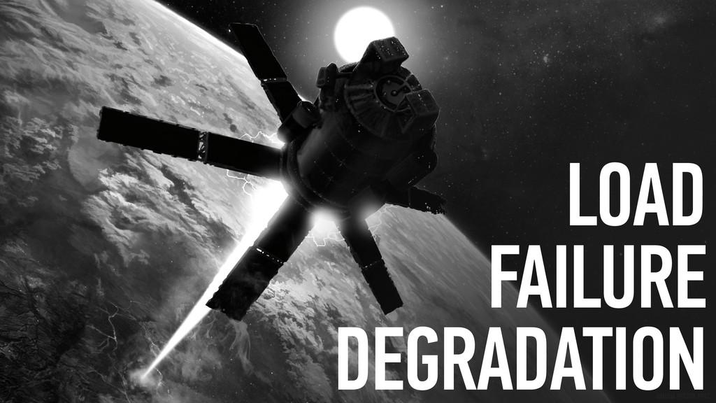 ! LOAD FAILURE DEGRADATION