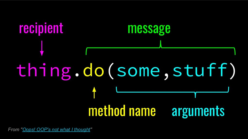 recipient message thing.do(some,stuff) method n...