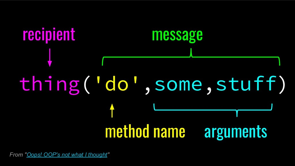 recipient message thing('do',some,stuff) method...