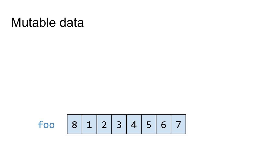 8 1 2 3 4 5 6 7 foo Mutable data