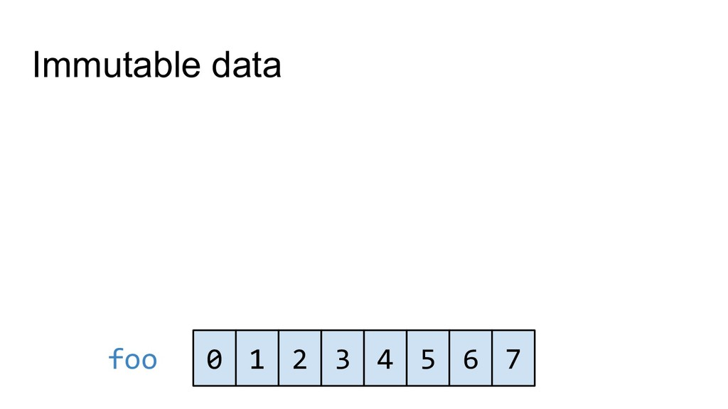 0 1 2 3 4 5 6 7 foo Immutable data
