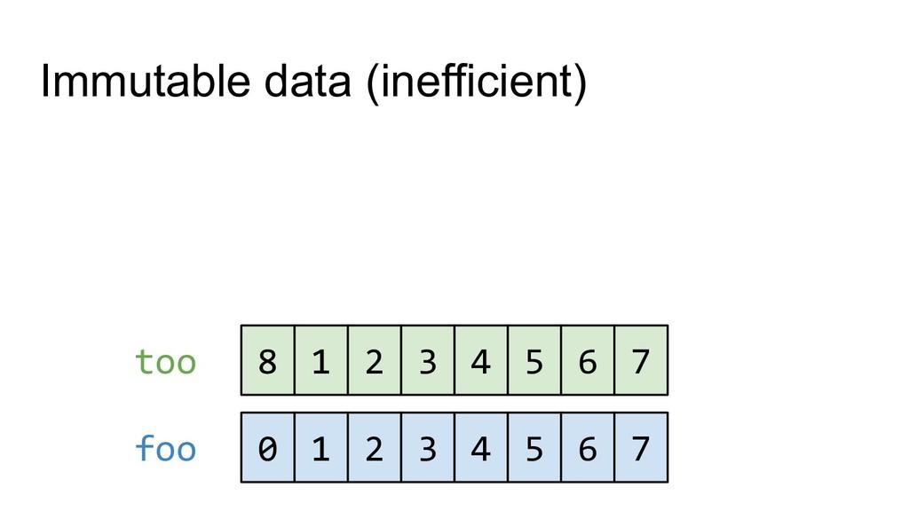0 1 2 3 4 5 6 7 foo 8 1 2 3 4 5 6 7 too Immutab...