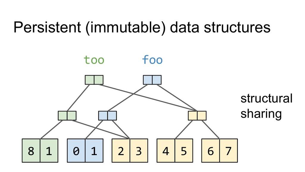 0 1 2 3 foo 4 5 6 7 1 8 too Persistent (immutab...
