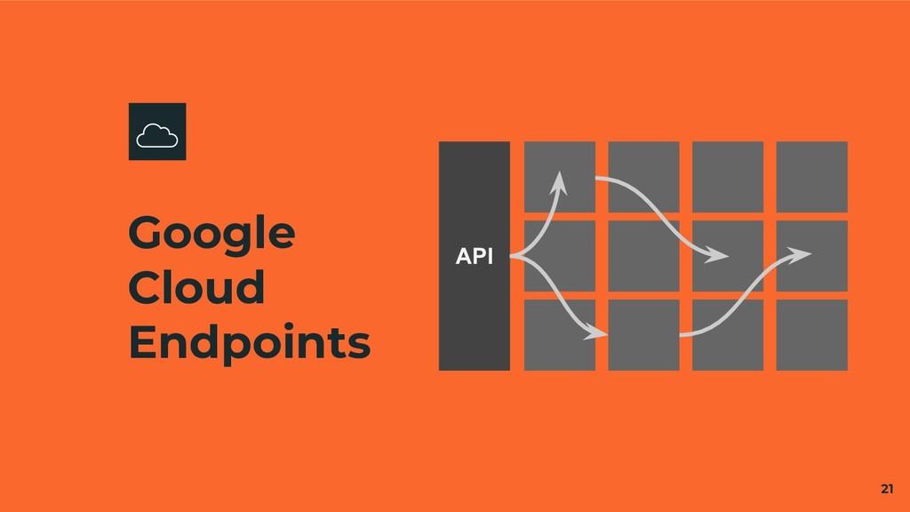 Google Cloud Endpoints 21 API