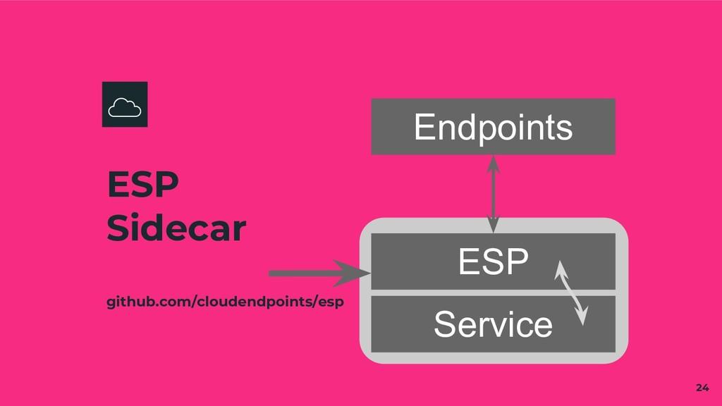 ESP Sidecar github.com/cloudendpoints/esp 24 Se...