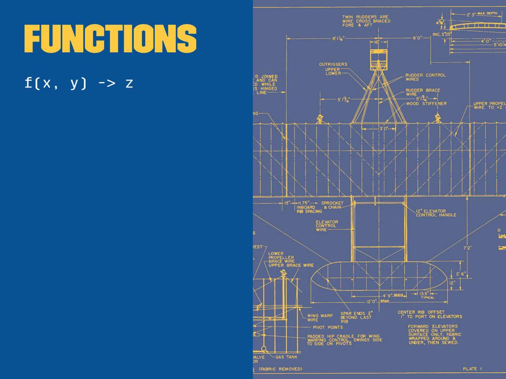 Functions f(x, y) -> z