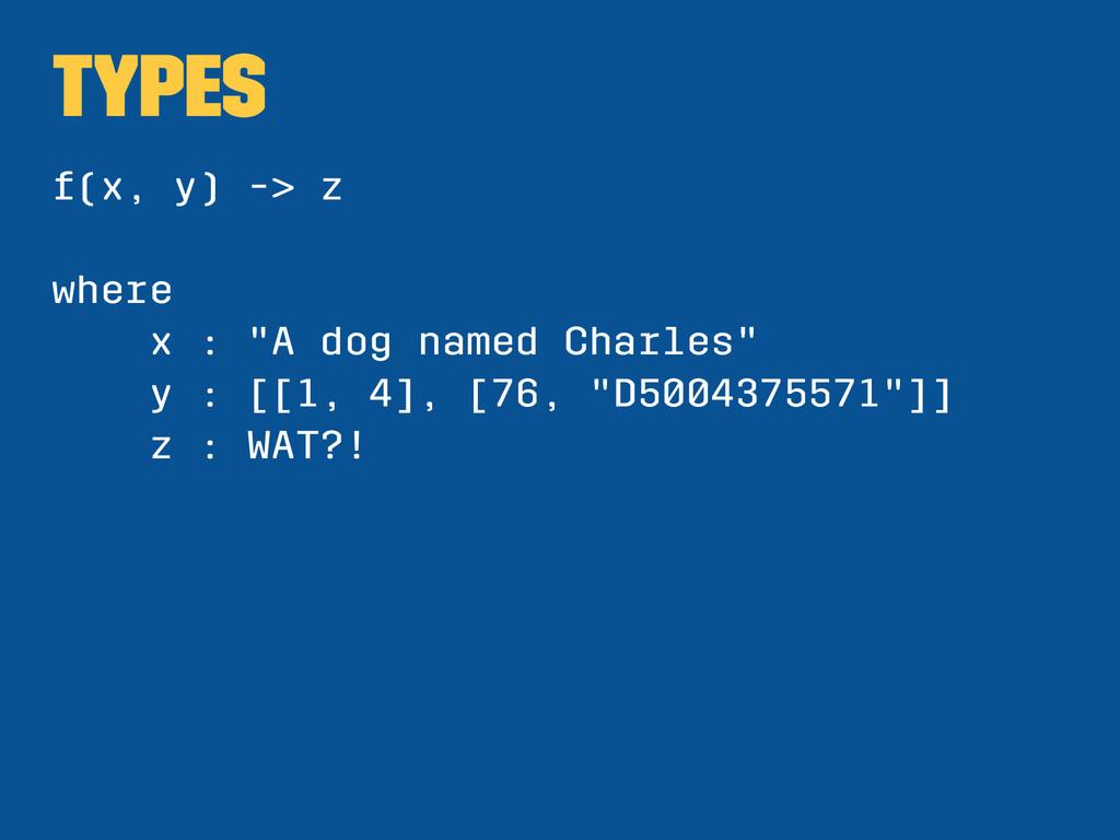 "Types f(x, y) -> z where x : ""A dog named Charl..."