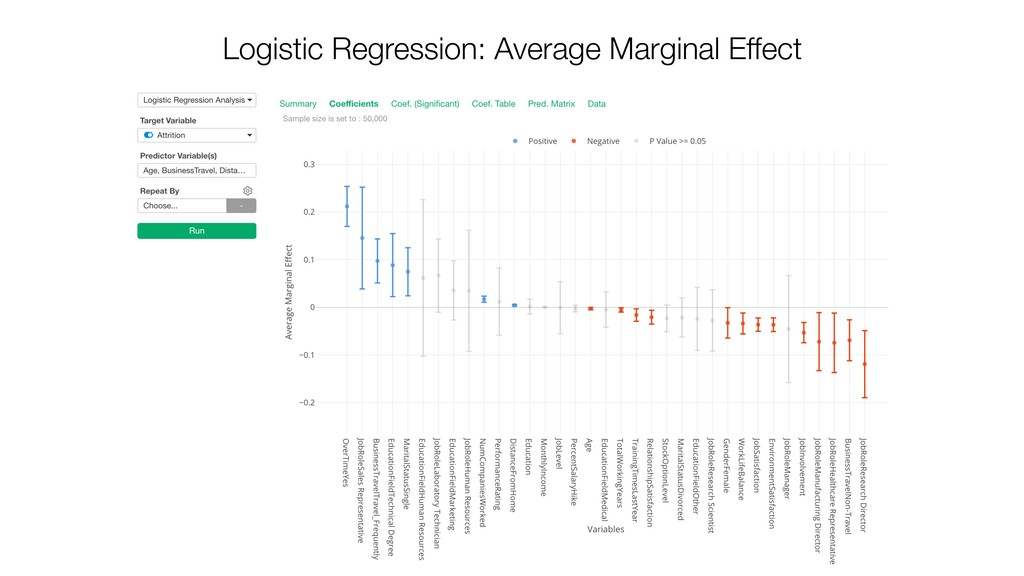 Logistic Regression: Average Marginal Effect