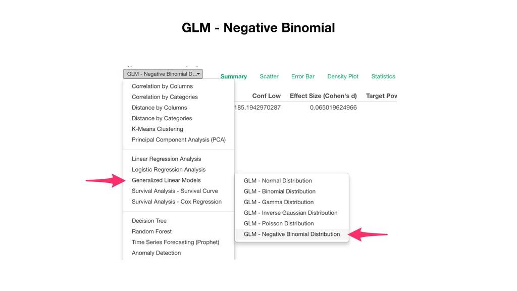GLM - Negative Binomial
