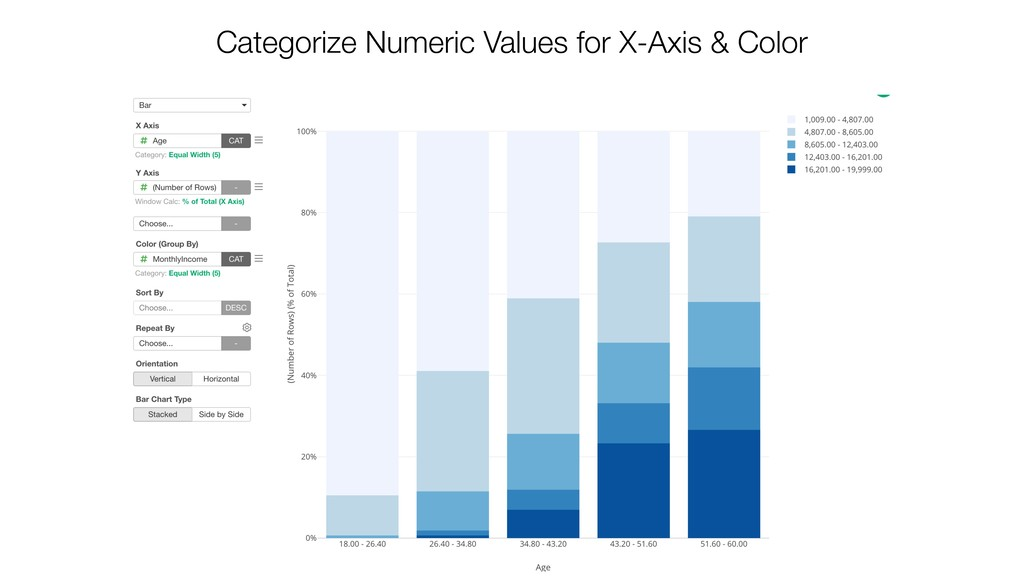 Categorize Numeric Values for X-Axis & Color