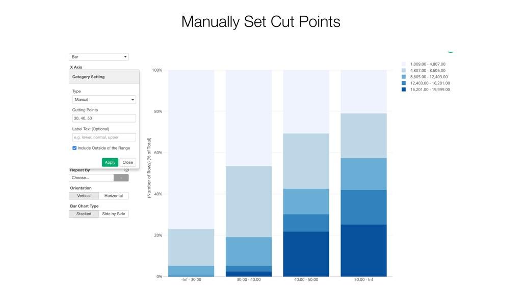 Manually Set Cut Points
